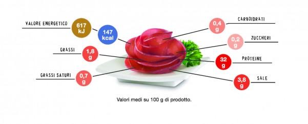 valori-nutrizionali